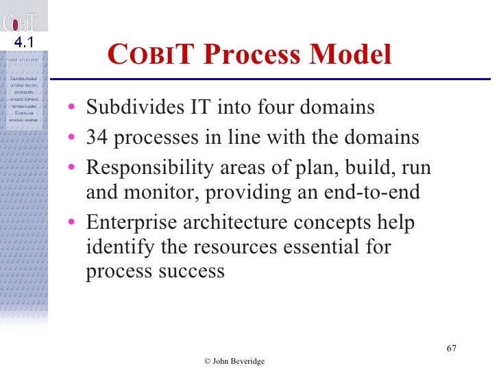 Plan Build Run Operating Model of Plan Build Run And