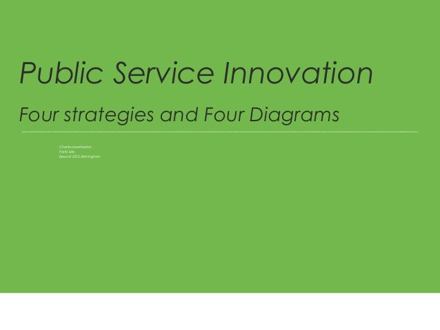 Charles Leadbeater, Participle, Beyond 2010, Birmingham Public Service Innovation Four strategies and Four Diagrams