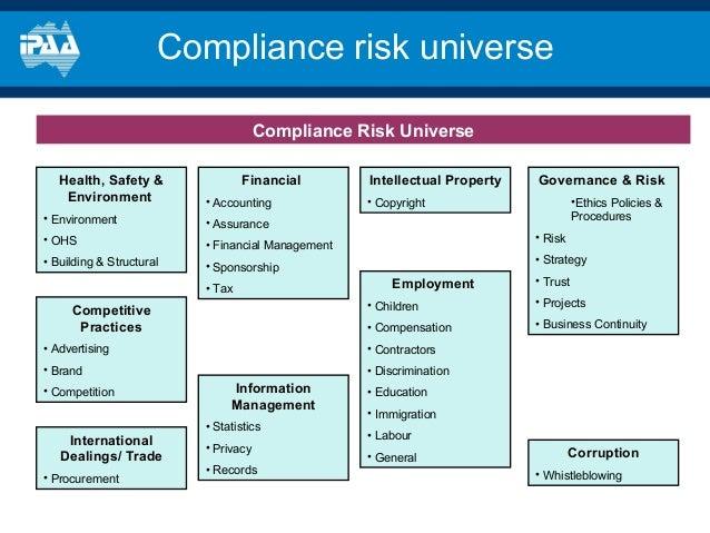 Security Assessment: Security Assessment Vs Risk Assessment