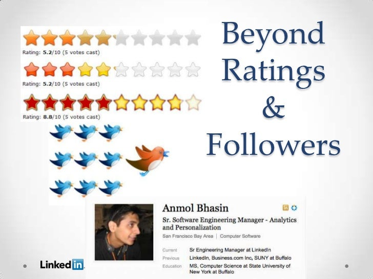 Beyond              Ratings                 &             Followers   Anmol Bhasin     Sr. ManagerAnalytics Engineering ww...