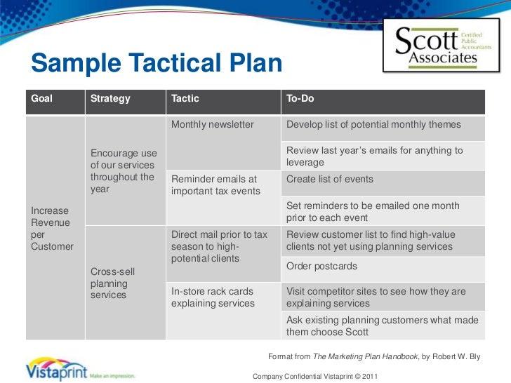 Tactical business plan