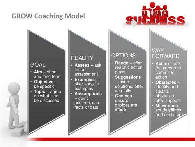 Beyond Training G R O W Coaching Model