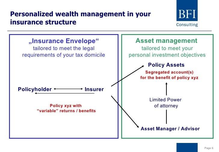 Long term trading strategies stocks