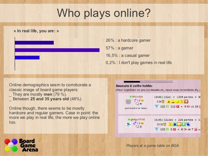 Board Games to Play Board Play Online Life Game