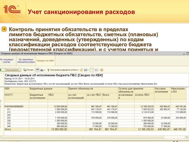 Учет санкционирования расходов