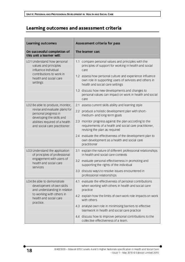 personal and professional development in health and social care essay personal and professional development  gcse health