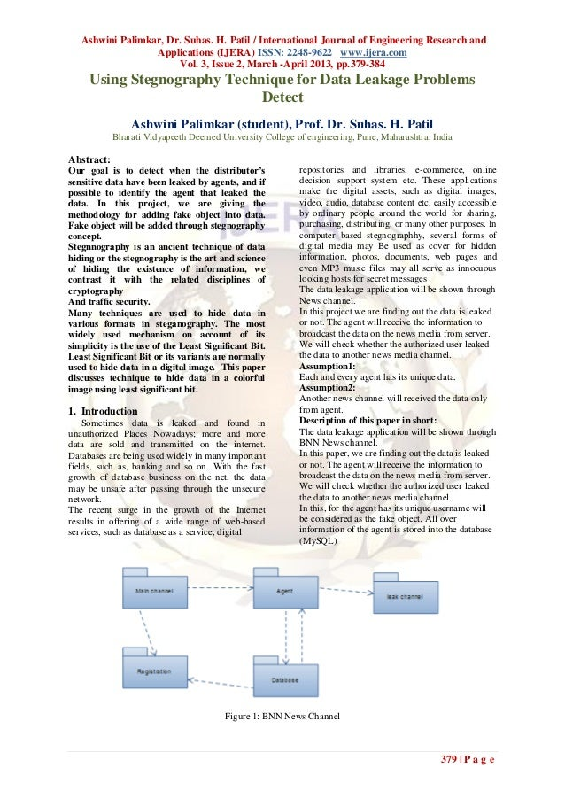 Ashwini Palimkar, Dr. Suhas. H. Patil / International Journal of Engineering Research and                  Applications (I...