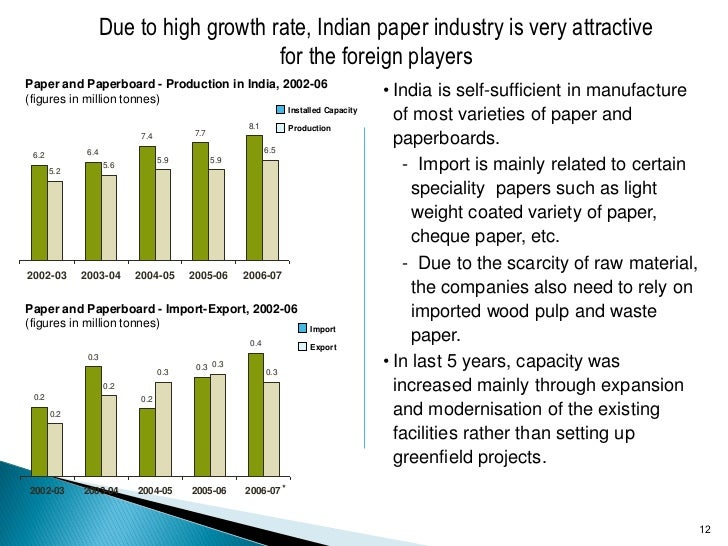 paper industry in india Paper industry has large significance to man the industry has assumed greater importance in india with the growth of literacy paper is required for books, magazines, periodicals.