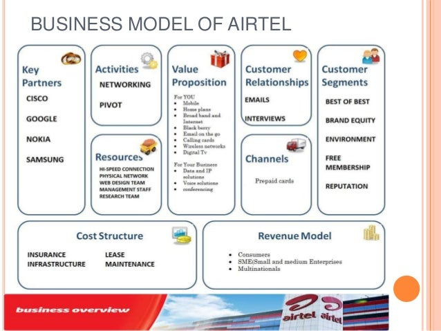 bharti airtel business model The company has introduced many first of its kind digital services in the  15  months of airtel revenue and solid growth within the data business segment.
