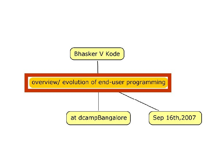 Overview of End-user Programming | Talk at DesignCamp Bangalore