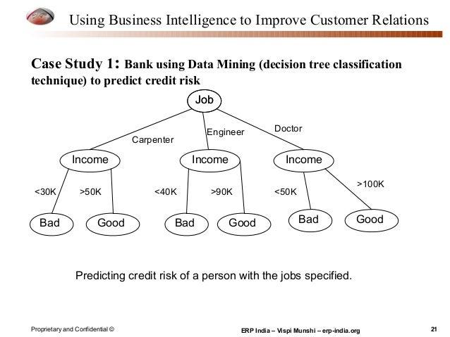customer relationship marketing case study