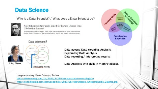 Science Data Data Science Who is a Data