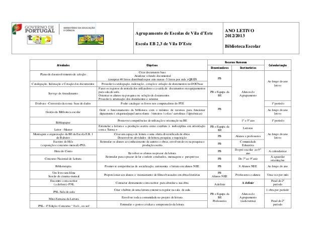 Biblioteca- PAABE-  2012-13[1]