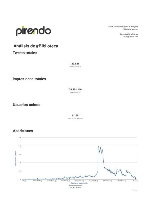 Social Media Intelligence & Analytics http://pirendo.com Dpto. Analítica Pirendo info@pirendo.com Análisis de #Biblioteca ...