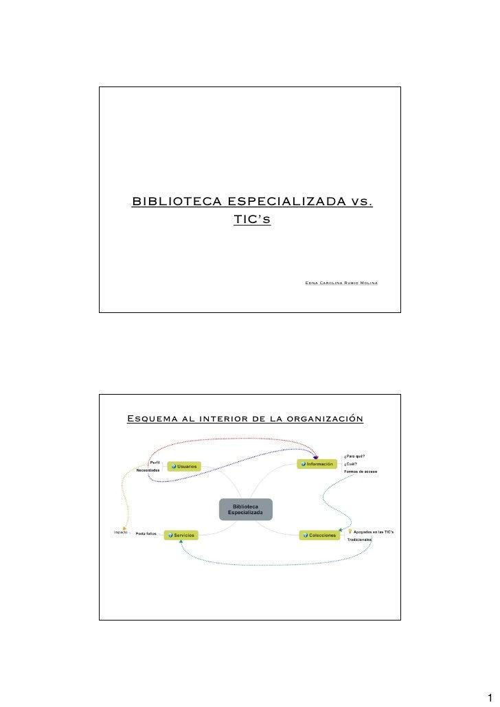 BIBLIOTECA ESPECIALIZADA vs.             TIC's                                Edna Carolina Rubio Molina     Esquema al in...