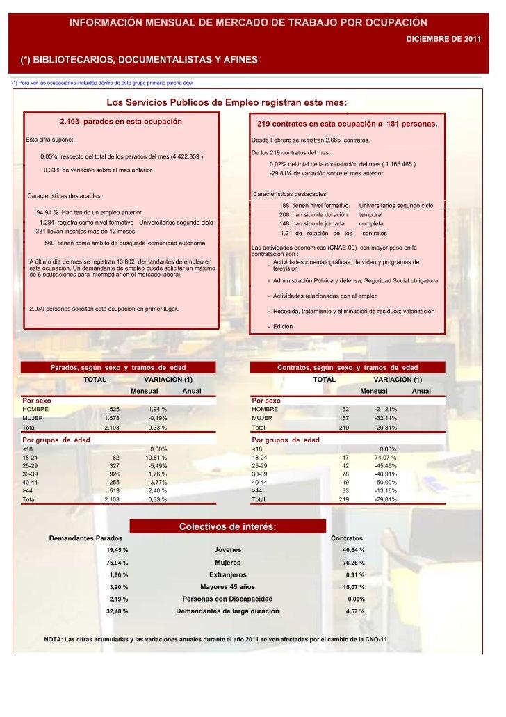 Mercado de trabajo: Bibliotecarios, documentalistas y afines - Diciembre 2011
