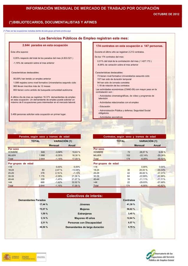 Mercado de trabajo: Bibliotecarios, documentalistas y afines - Octubre 2012