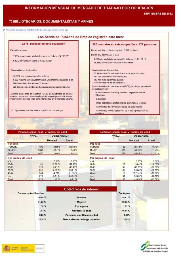 Mercado de trabajo: Bibliotecarios, documentalistas y afines - Septiembre 2012