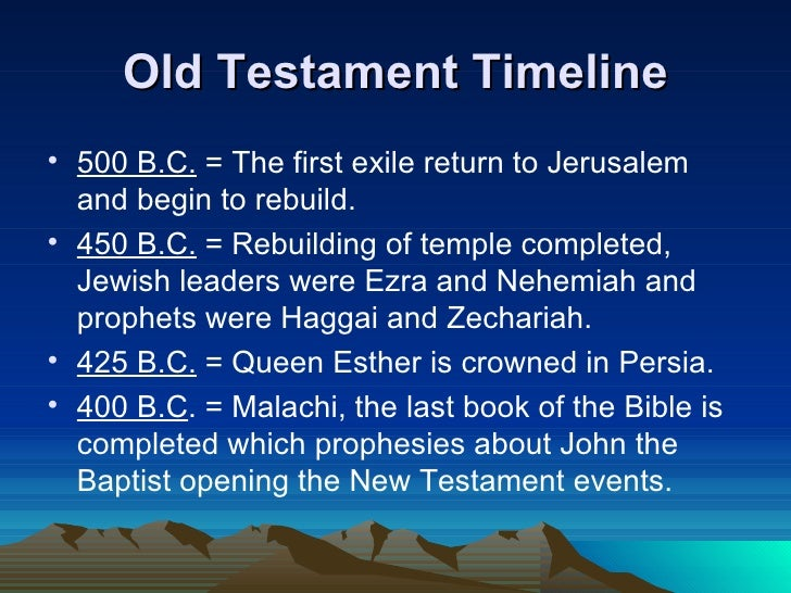 Anointed Old Testament Leaders