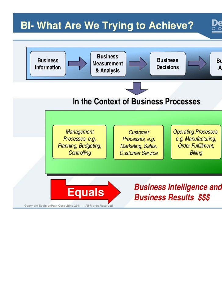case study business analyst Business intelligence implementation case  business intelligence implementation case study 1 business intelligence  by gartner, a leading business analyst.