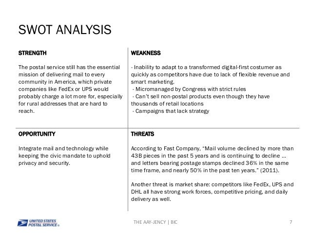 how to write swot analysis report Whether you're required to present the results of a swot analysis in a report form or during a presentation, working on the layout is an important task here's an article that discusses and enlists a whole lot of insightful tips on.