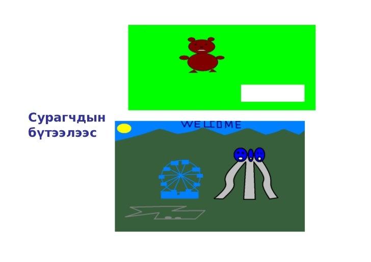 Сурагчдынбүтээлээс