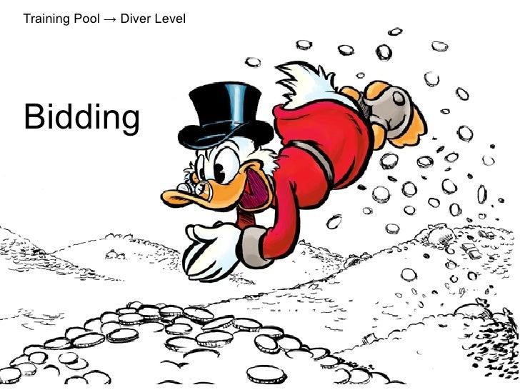 Training Pool → Diver Level     Bidding             Bidding