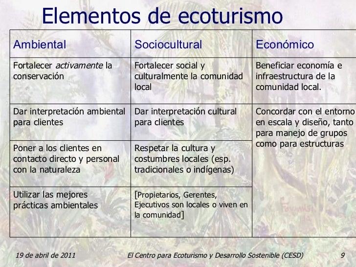 elementos del ecoturismo