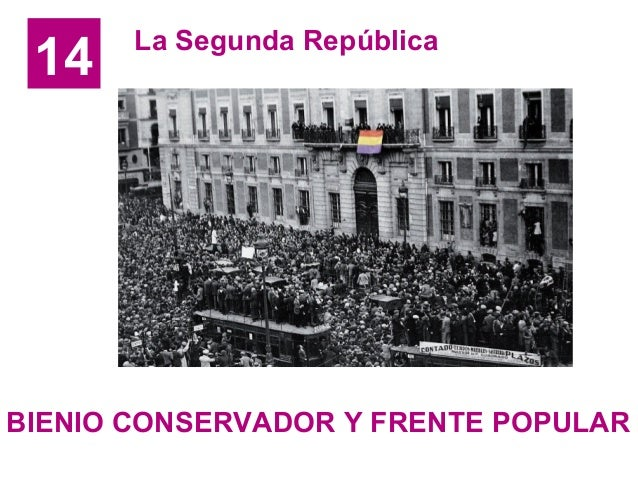 14 La Segunda República BIENIO CONSERVADOR Y FRENTE POPULAR
