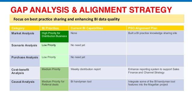 process causal analysis essay