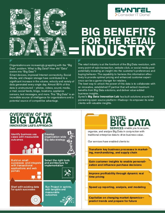 """Organizations are increasingly grappling with the """"Big Data"""" problem. What is Big Data? How did """"Data"""" evolve into """"Big Da..."""