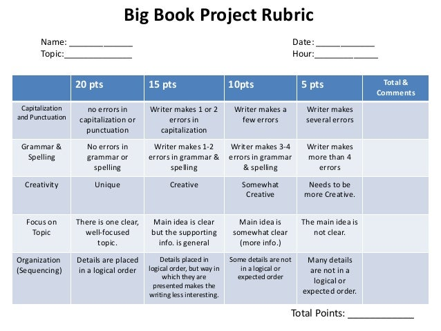 middle school essay writing rubric This compilation from our first middleweb site features information about persuasive essay prompt and rubric my writing has a clear beginning, middle and.