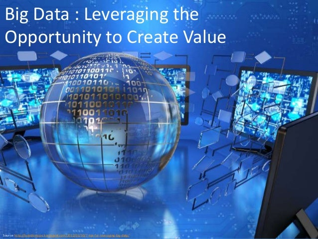 Big Data : Leveraging the Opportunity to Create Value THANK YOU  Strictly Confidential. This document is only for the refe...