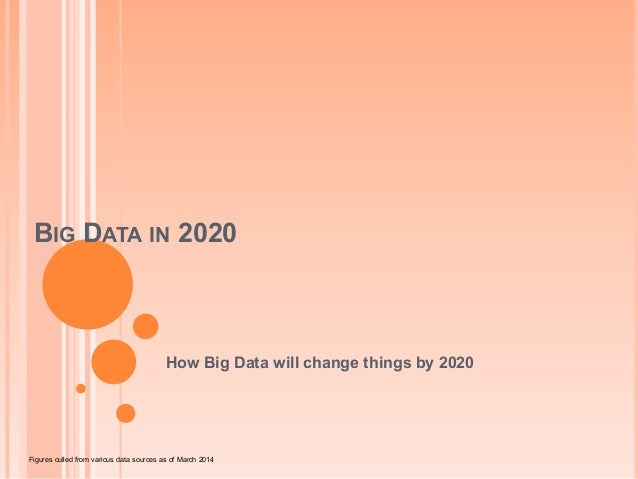 BIG DATA IN 2020 How Big Data will change things by 2020 Figures culled from various data sources as of March 2014