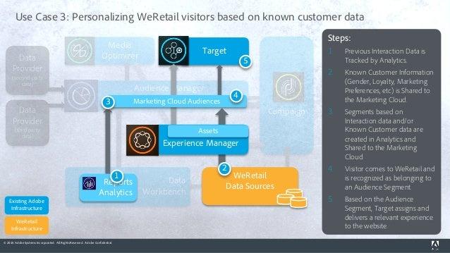 whirlpool market segment and target