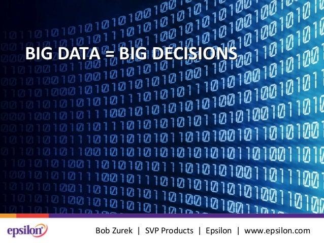 BIG DATA = BIG DECISIONS       Bob Zurek | SVP Products | Epsilon | www.epsilon.com