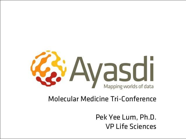Molecular Medicine Tri-Conference              Pek Yee Lum, Ph.D.                 VP Life Sciences
