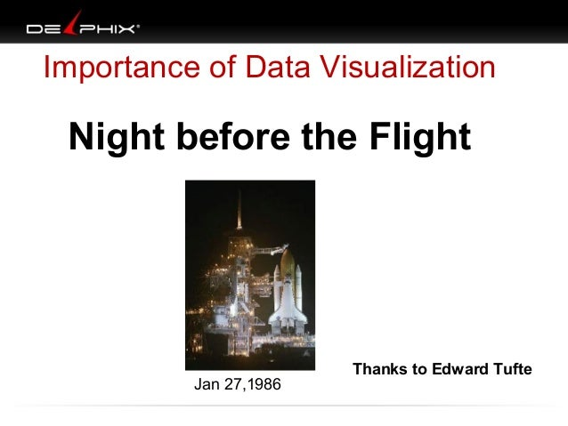 Midnight January 28, 1986 Lives are on the line Thanks to Edward Tufte Night before the Flight Jan 27,1986 Importance of D...