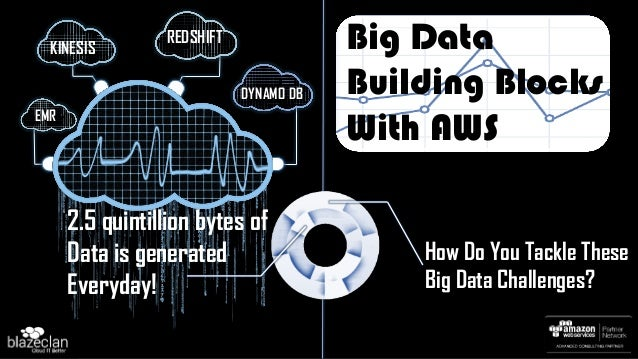 KINESIS  REDSHIFT DYNAMO DB  EMR  2.5 quintillion bytes of Data is generated Everyday!  Big Data Building Blocks With AWS ...