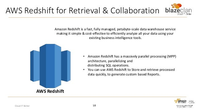 Amazon Redshift Logo Amazon Redshift is a Fast