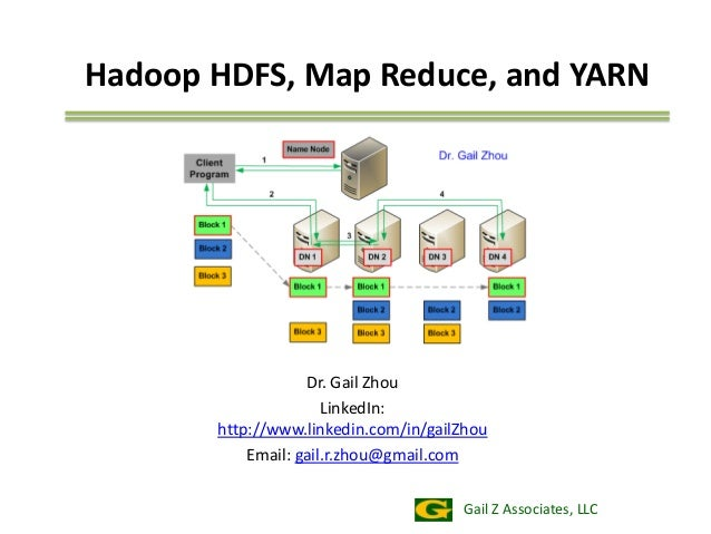 Hadoop HDFS, Map Reduce, and YARN