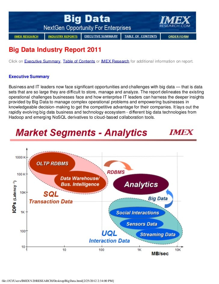 Big Data Industry Report 2011