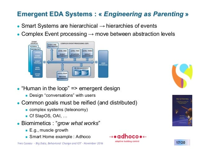 Big data behavioral change and iot architecture Smart home architecture based on event driven dpws