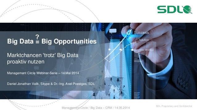 SDL Proprietary and Confidential Big Data = Big Opportunities Marktchancen 'trotz' Big Data proaktiv nutzen Management Cir...