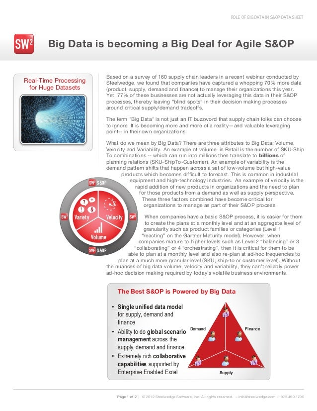 ROLE OF BIG DATA IN S&OP DATA SHEET Page 1 of 2 | © 2012 Steelwedge Software, Inc. All rights reserved. – info@steelwedge....
