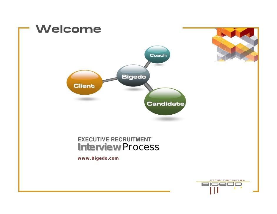justsalesandmarketing - Client Interview Process