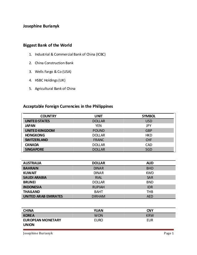 Josephine BurianykBiggest Bank of the World   1. Industrial & Commercial Bank of China (ICBC)   2. China Construction Bank...