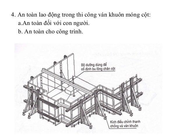 Lap Dung Van Khuon Mong Dỡ Ván Khuôn Móng Băng Mục