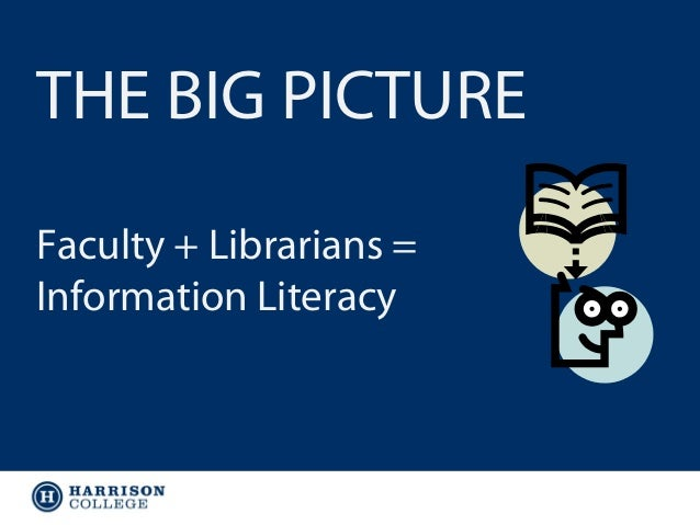 THE BIG PICTURE Faculty + Librarians = Information Literacy