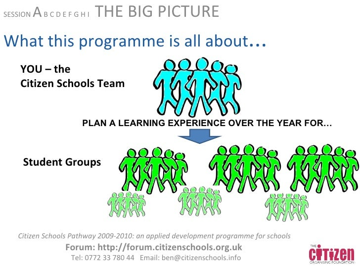 What this programme is all about ... Citizen Schools Pathway 2009-2010: an applied development programme for schools  Foru...